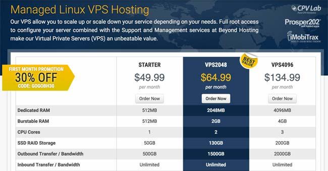Beyond Hosting VPS Plans