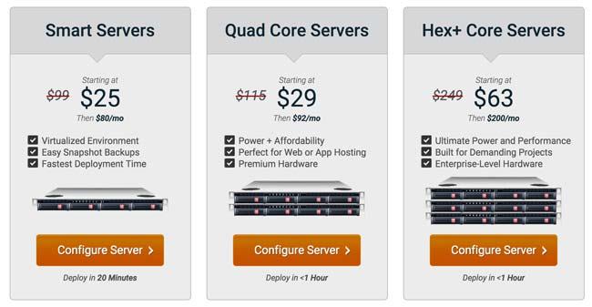 Codero Server