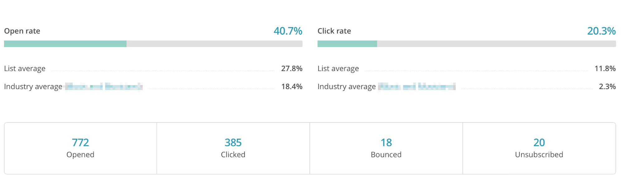 More Email Stats