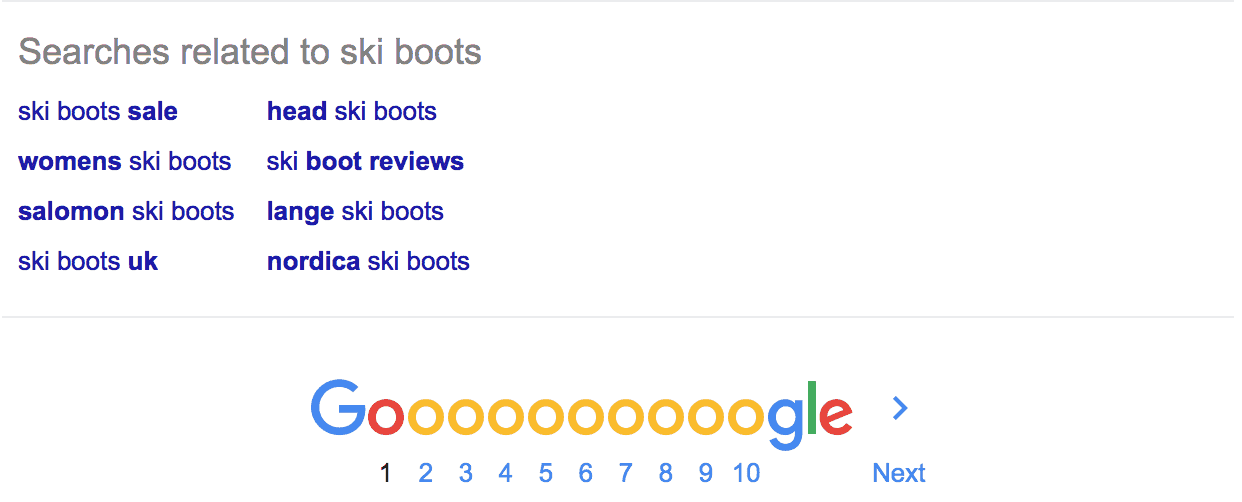 google related searches keywords