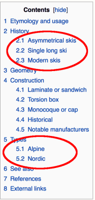 wikepedia contents keywords