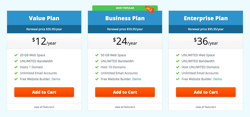 FastWebHost.com Shared Plan