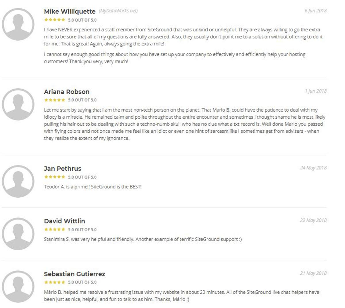 SiteGround Customer Reviews