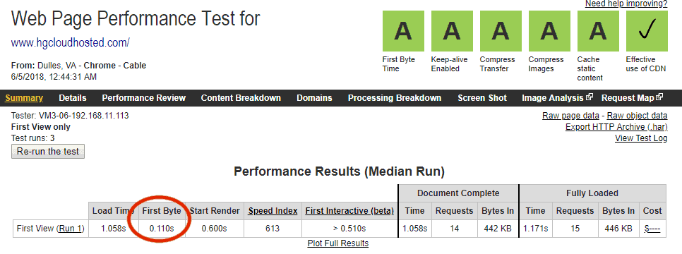 HostGator Cloud WebPageTest.org Results