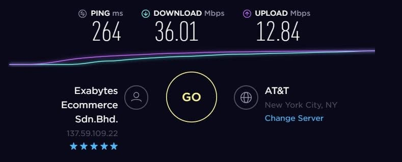 Speed test result on New York server