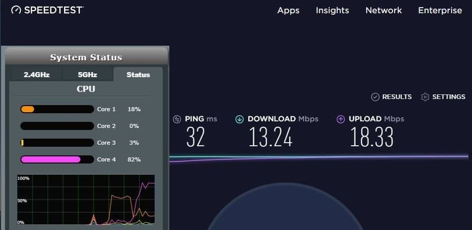 Processor VPN Speed Test