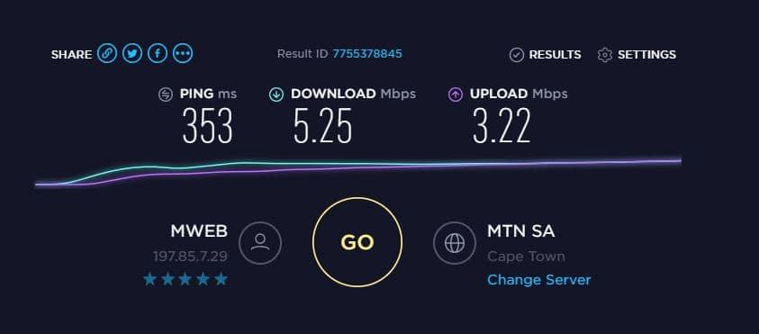 Speed test result on South Africa server