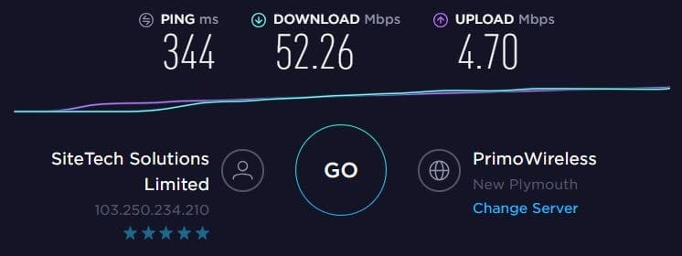 TorGuard VPN Speed Test - New Zealand