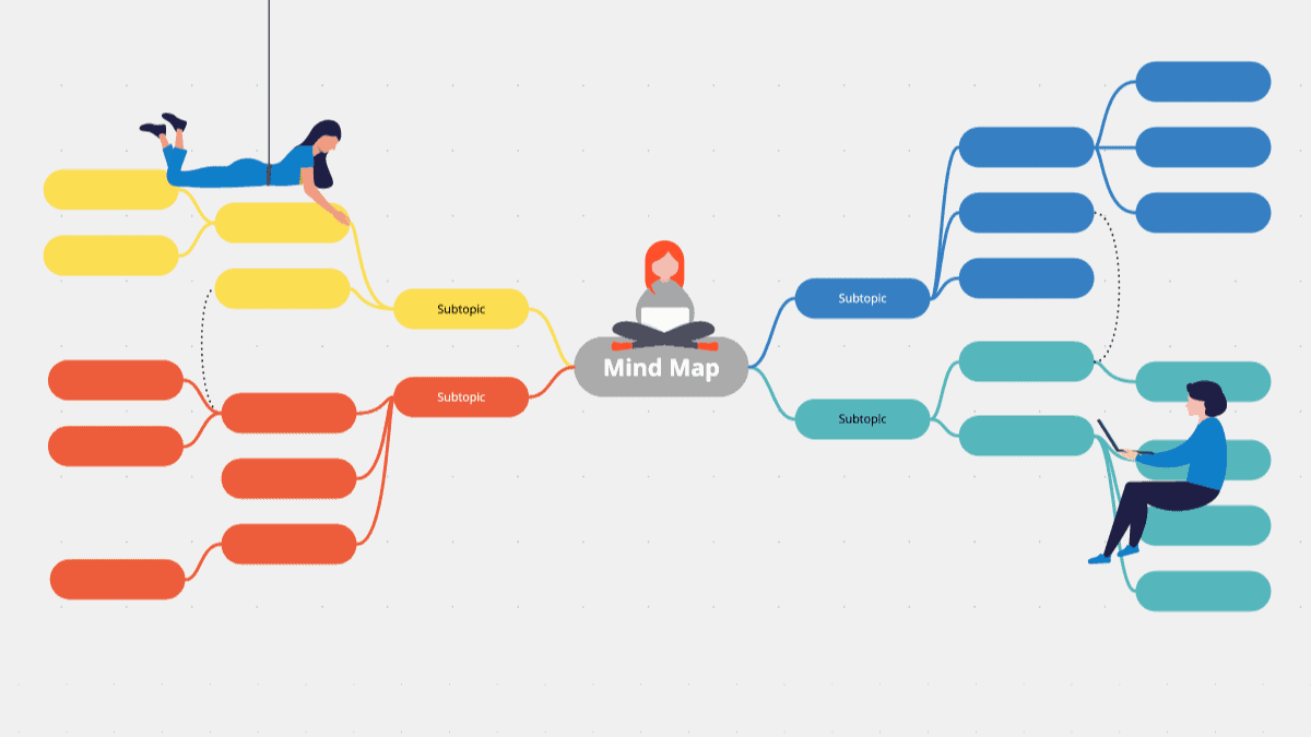 creating a mind map
