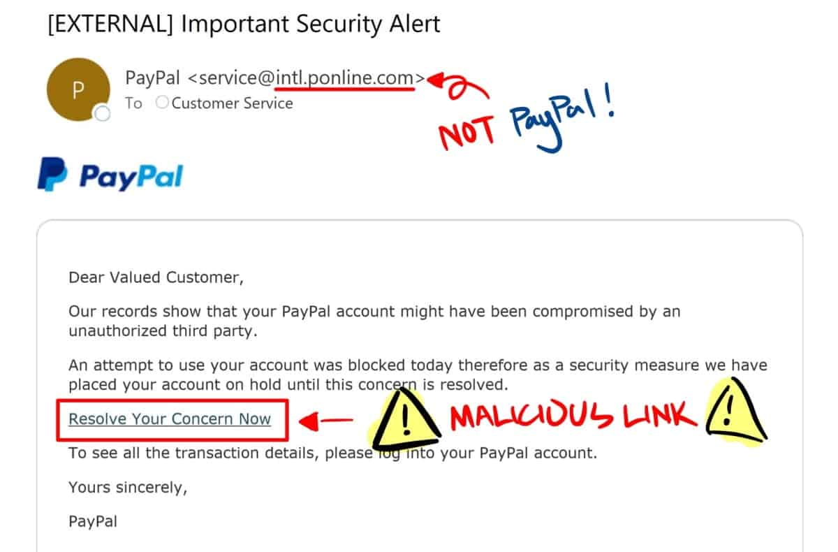 spoofed email asking receiver to click on malicious links
